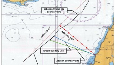 خبراء لبنانيون: الخط الإسرائيلي 310 وهمي وبلا سند قانوني