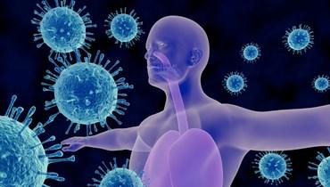 هذه الإجراءات الصحيحة لتقوية المناعة بفاعلية في مواجهة كورونا