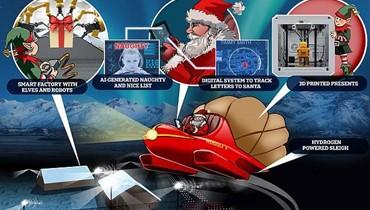 هل سيستخدم سانتا الروبوتات والذكاء الاصطناعي لتوزيع الهدايا العام المقبل!