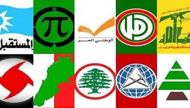 إنتفاضة داخل الأحزاب السياسية وتحرير البلديات بهدف إنجاز ثورة ناجحة